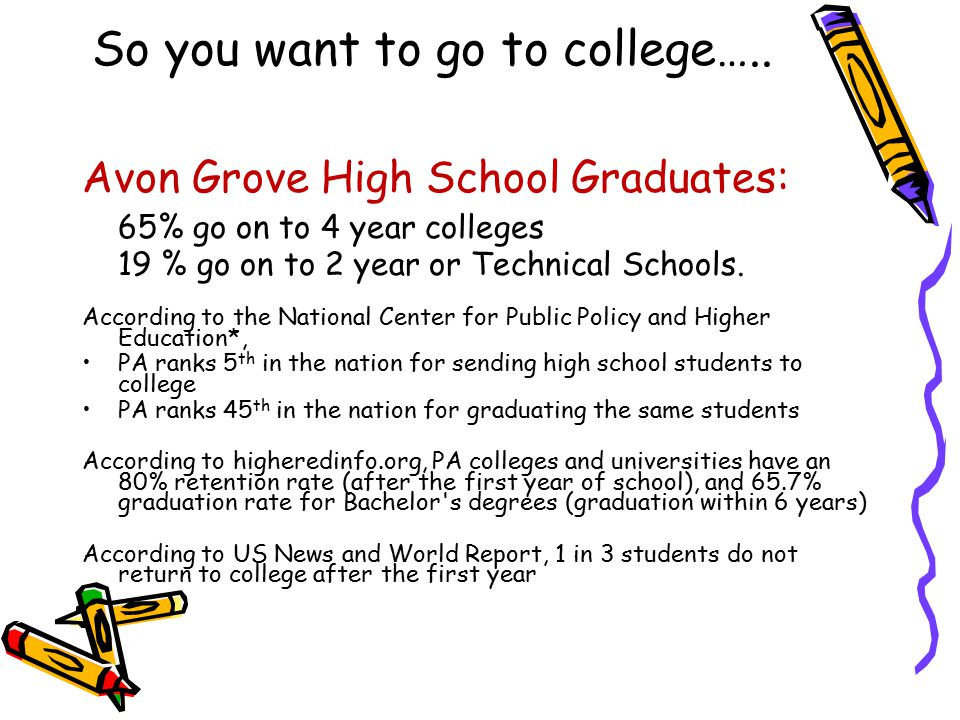 Avon Grove High School Graduates: 65% go on to 4 year colleges 19 % go on to 2 year or Technical Schools.