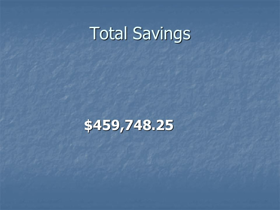 Total Savings $459,748.25