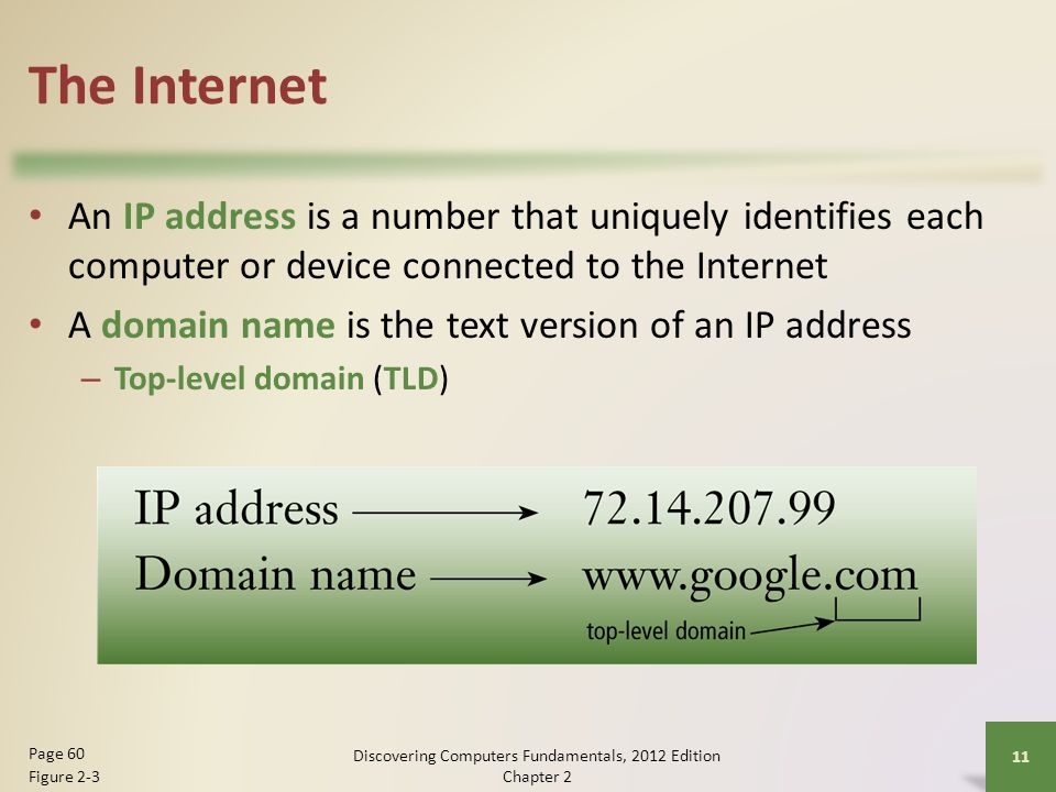 The Internet An IP address is a number that uniquely identifies each computer or device connected to the Internet A domain name is the text version of an IP address – Top-level domain (TLD) Discovering Computers Fundamentals, 2012 Edition Chapter 2 11 Page 60 Figure 2-3