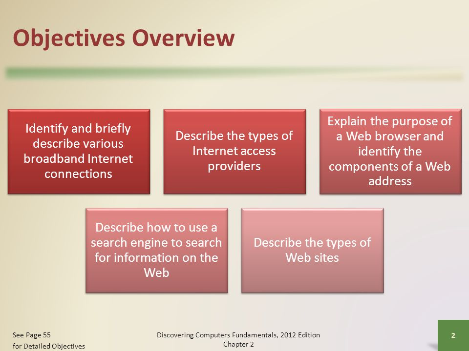 Objectives Overview Recognize how Web pages use graphics, animation, audio, video, virtual reality, and plug- ins Identify the steps required for Web publishing Explain how e-mail, mailing lists, instant messaging, chat rooms, VoIP, FTP, and newsgroups and message boards work Identify the rules of netiquette Discovering Computers Fundamentals, 2012 Edition Chapter 2 3 See Page 55 for Detailed Objectives