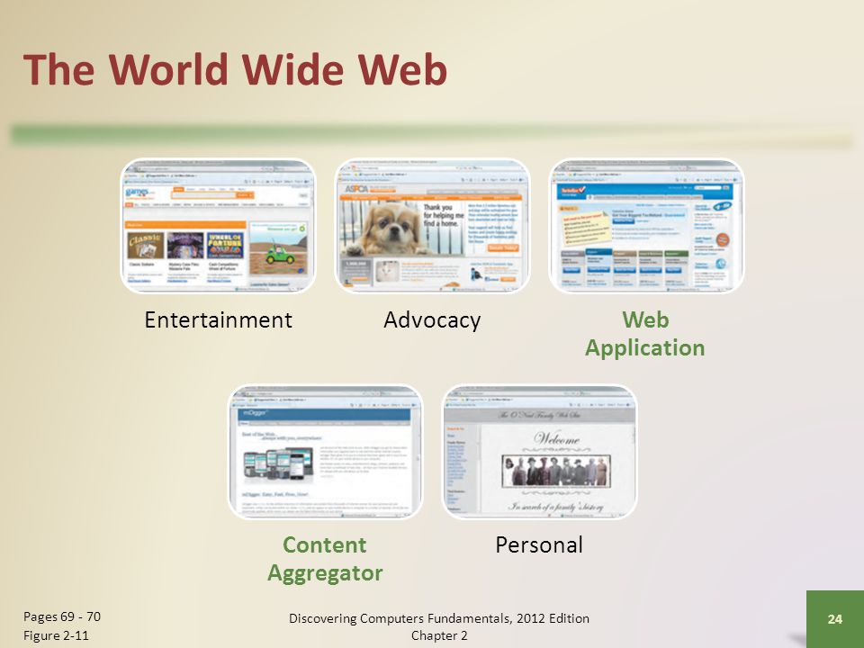 The World Wide Web EntertainmentAdvocacyWeb Application Content Aggregator Personal Discovering Computers Fundamentals, 2012 Edition Chapter 2 24 Pages Figure 2-11