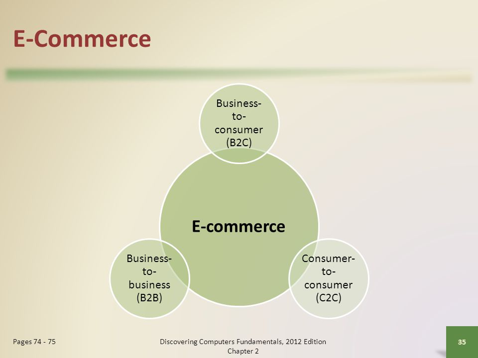 E-Commerce Discovering Computers Fundamentals, 2012 Edition Chapter 2 35 Pages E-commerce Business- to- consumer (B2C) Consumer- to- consumer (C2C) Business- to- business (B2B)