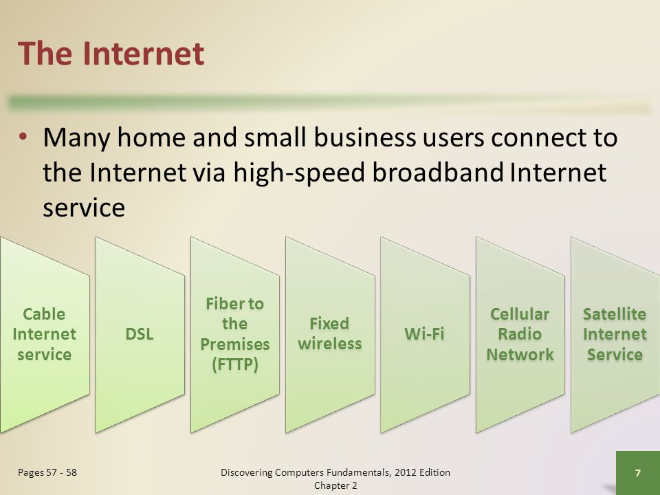 The Internet Many home and small business users connect to the Internet via high-speed broadband Internet service Discovering Computers Fundamentals, 2012 Edition Chapter 2 7 Pages Cable Internet service DSL Fiber to the Premises (FTTP) Fixed wireless Wi-Fi Cellular Radio Network Satellite Internet Service