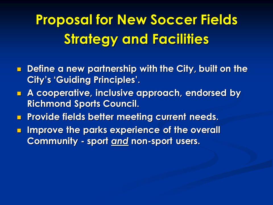 Richmond's Soccer Associations' Commitment Contribute $250,000 capital.