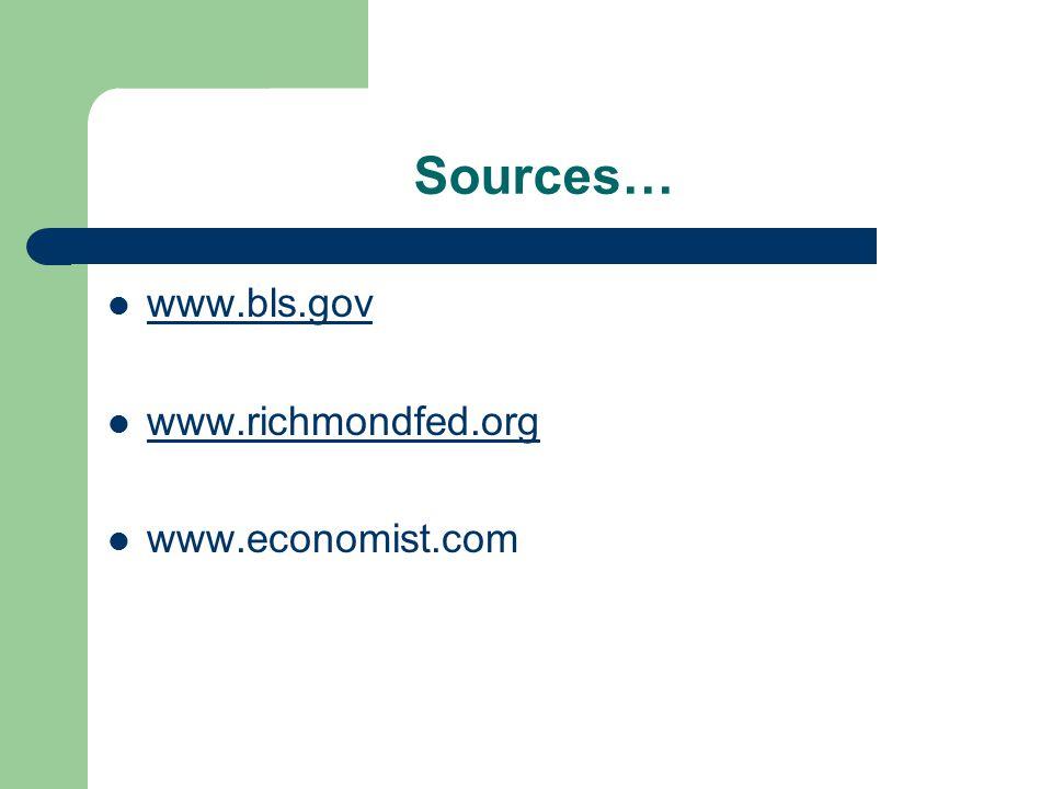 Sources… www.bls.gov www.richmondfed.org www.economist.com