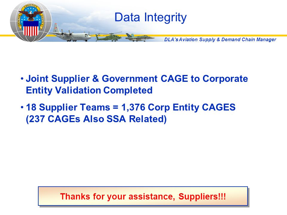 DLA s Aviation Supply & Demand Chain Manager Data Integrity Joint Supplier & Government CAGE to Corporate Entity Validation Completed 18 Supplier Teams = 1,376 Corp Entity CAGES (237 CAGEs Also SSA Related) Thanks for your assistance, Suppliers!!!