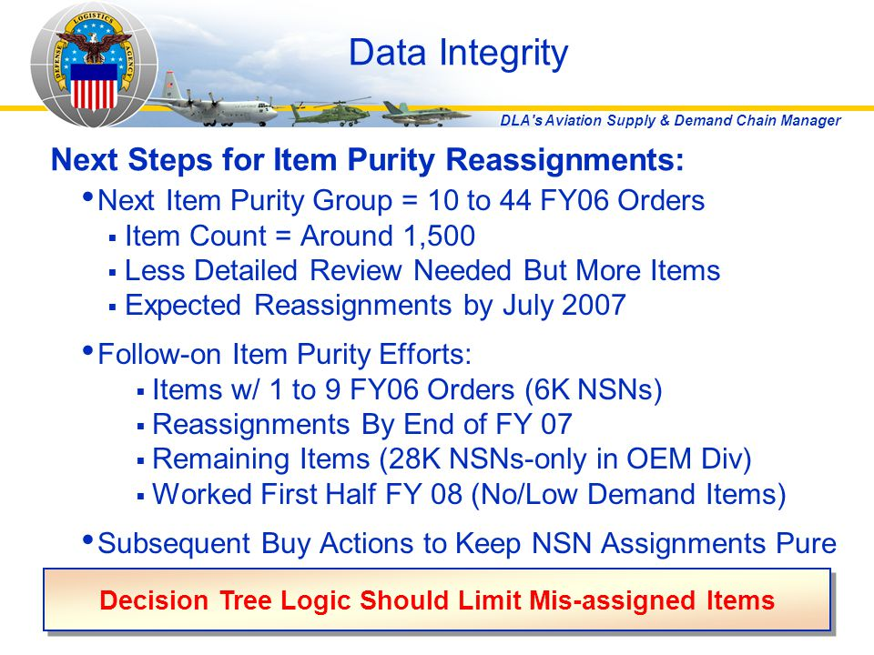 DLA s Aviation Supply & Demand Chain Manager Decision Tree Logic Should Limit Mis-assigned Items Data Integrity Next Item Purity Group = 10 to 44 FY06 Orders  Item Count = Around 1,500  Less Detailed Review Needed But More Items  Expected Reassignments by July 2007 Follow-on Item Purity Efforts:  Items w/ 1 to 9 FY06 Orders (6K NSNs)  Reassignments By End of FY 07  Remaining Items (28K NSNs-only in OEM Div)  Worked First Half FY 08 (No/Low Demand Items) Subsequent Buy Actions to Keep NSN Assignments Pure Next Steps for Item Purity Reassignments: