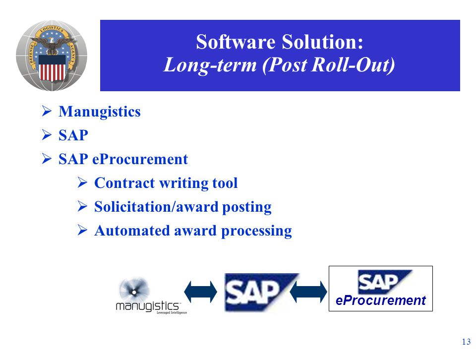 13 eProcurement  Manugistics  SAP  SAP eProcurement  Contract writing tool  Solicitation/award posting  Automated award processing Software Solution: Long-term (Post Roll-Out)