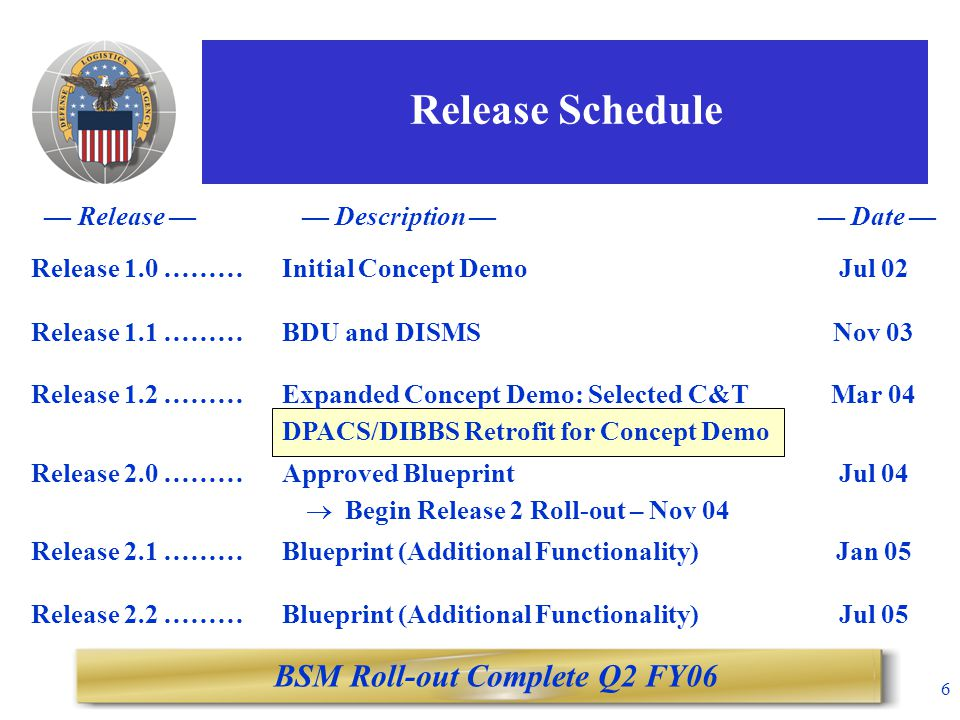 6 — Release — — Description — — Date — Release 1.0 ………Initial Concept DemoJul 02 Release 1.1 ………BDU and DISMSNov 03 Release 1.2 ………Expanded Concept Demo: Selected C&T DPACS/DIBBS Retrofit for Concept Demo Mar 04 Release 2.0 ………Approved Blueprint  Begin Release 2 Roll-out – Nov 04 Jul 04 Release 2.1 ………Blueprint (Additional Functionality)Jan 05 Release 2.2 ………Blueprint (Additional Functionality)Jul 05 BSM Roll-out Complete Q2 FY06 Release Schedule