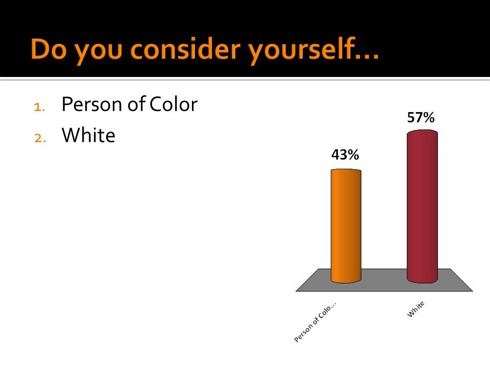 1. Person of Color 2. White