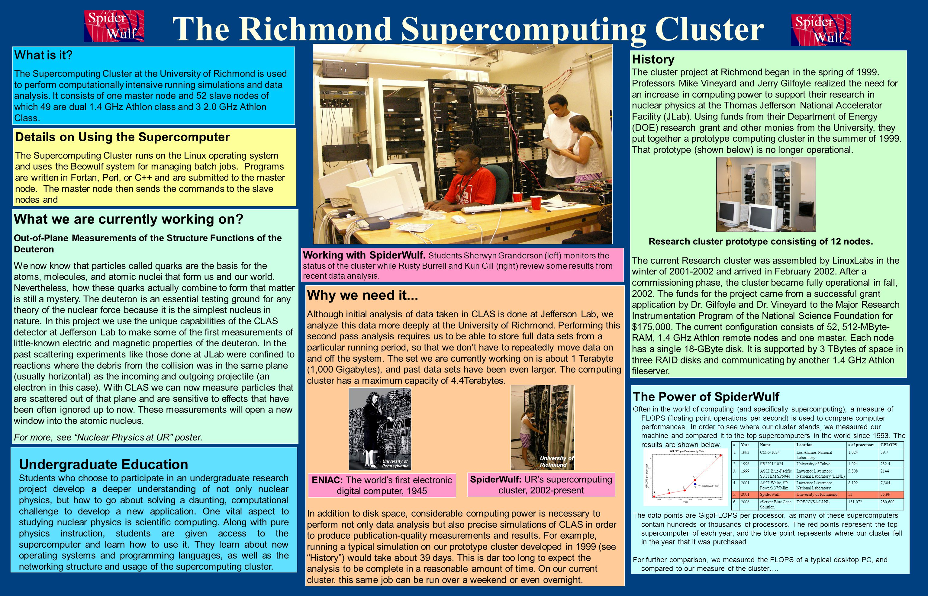 The Richmond Supercomputing Cluster Undergraduate Education Students who choose to participate in an undergraduate research project develop a deeper understanding of not only nuclear physics, but how to go about solving a daunting, computational challenge to develop a new application.
