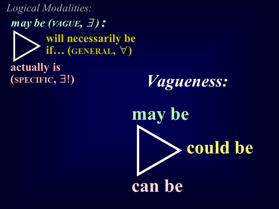 may be ( VAGUE,  ) Vagueness: Logical Modalities: will necessarily be if… ( GENERAL,  ) actually is ( SPECIFIC,  ) may be could be can be may be ( VAGUE,  ) :