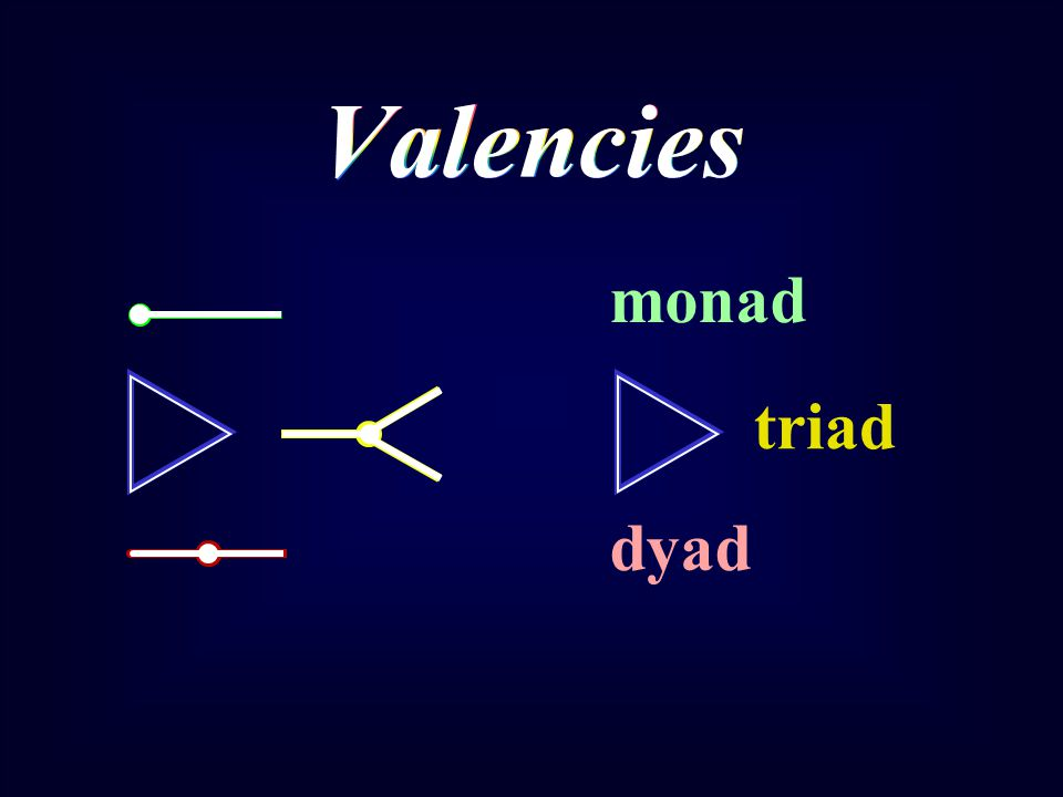 triad monad dyad Valencies