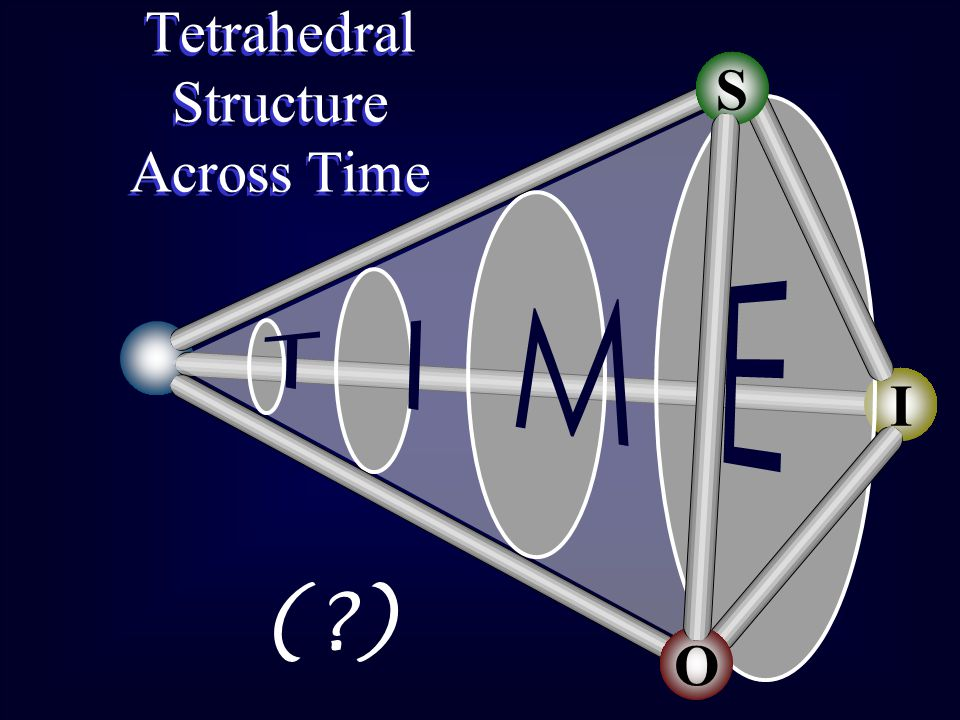 Tetrahedral Structure Across Time ( ) I S O