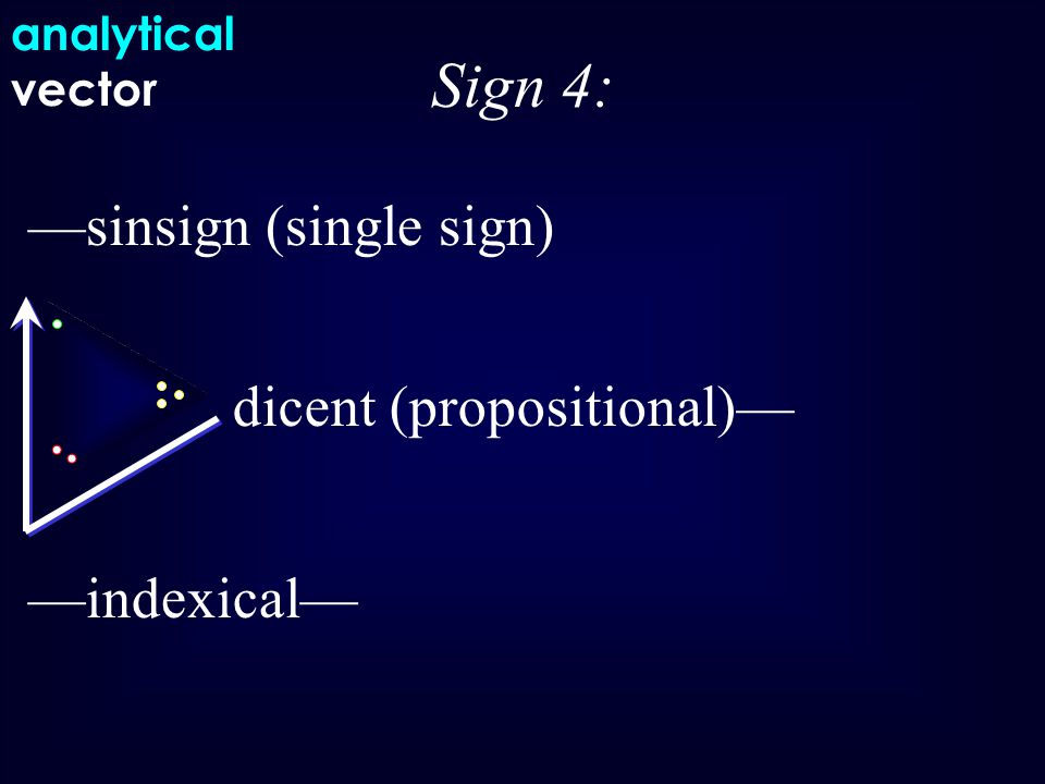 Sign 4: analytical vector —sinsign (single sign) dicent (propositional)— —indexical—