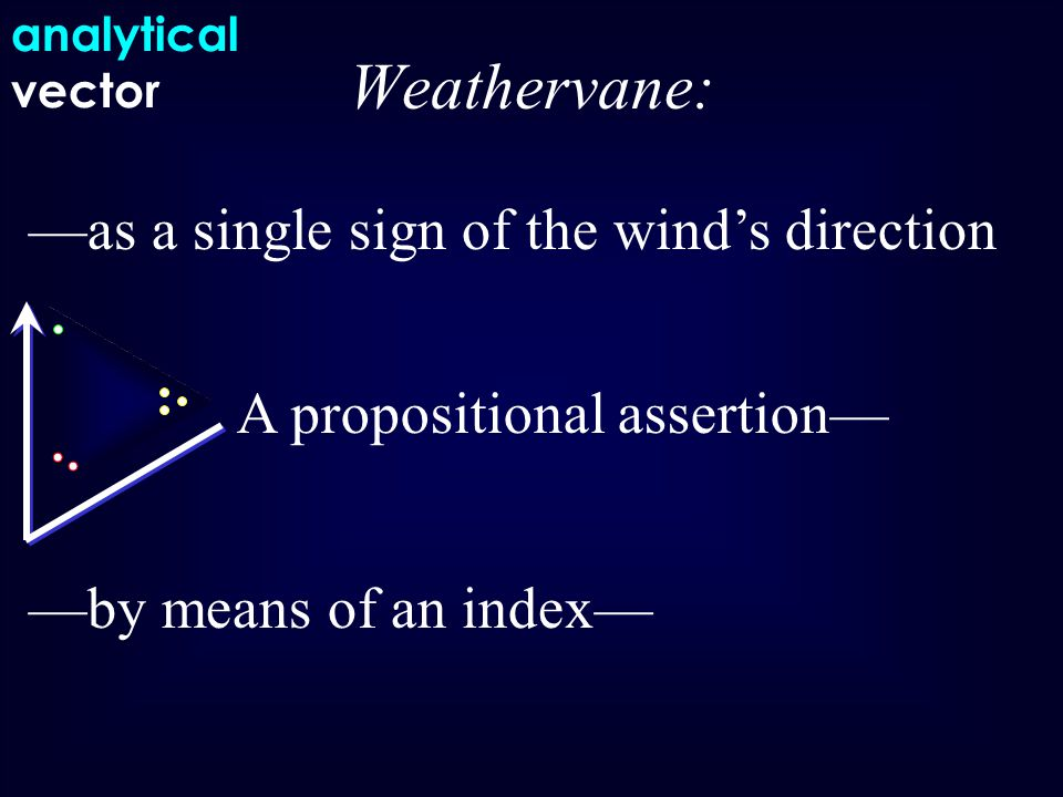 Weathervane: analytical vector —as a single sign of the wind's direction A propositional assertion— —by means of an index—