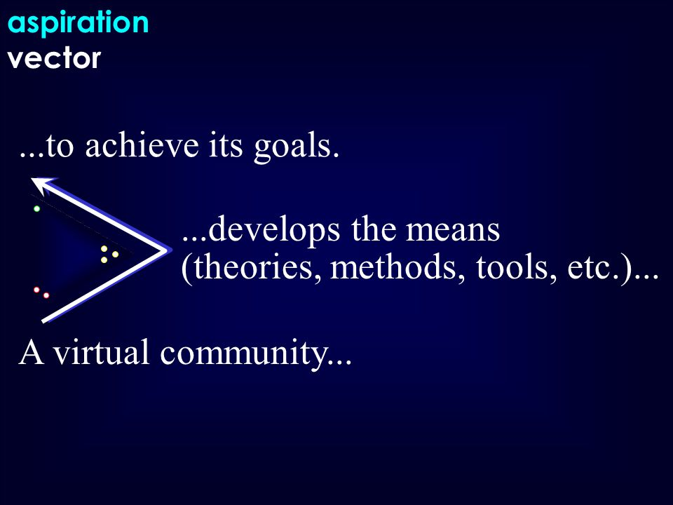 aspiration vector...to achieve its goals.
