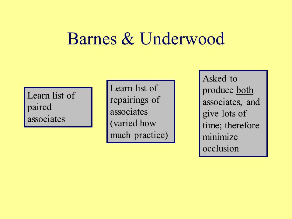Barnes & Underwood Learn list of paired associates Asked to produce both associates, and give lots of time; therefore minimize occlusion Learn list of repairings of associates (varied how much practice)