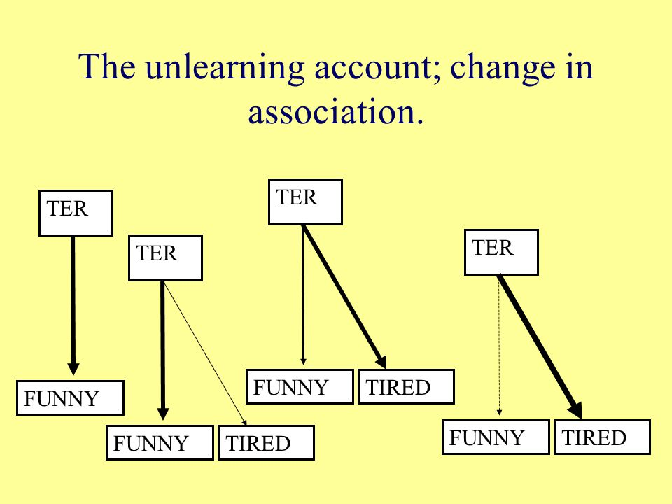 The unlearning account; change in association.