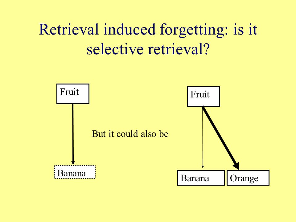 Retrieval induced forgetting: is it selective retrieval.