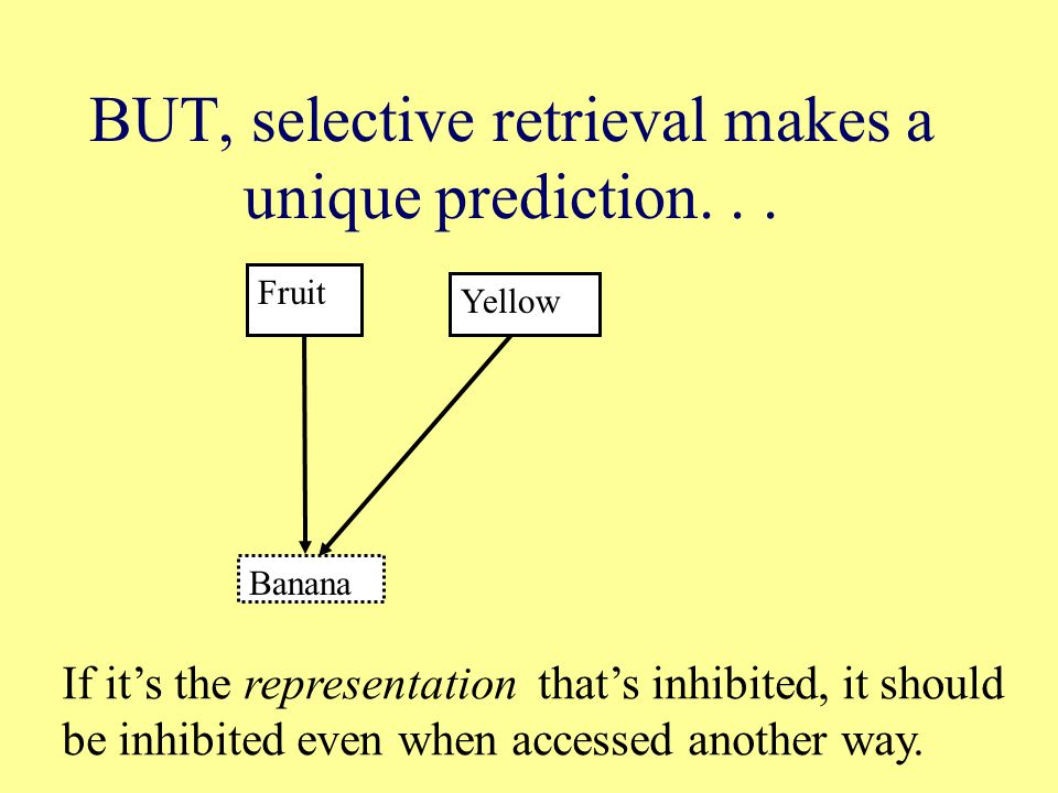BUT, selective retrieval makes a unique prediction...