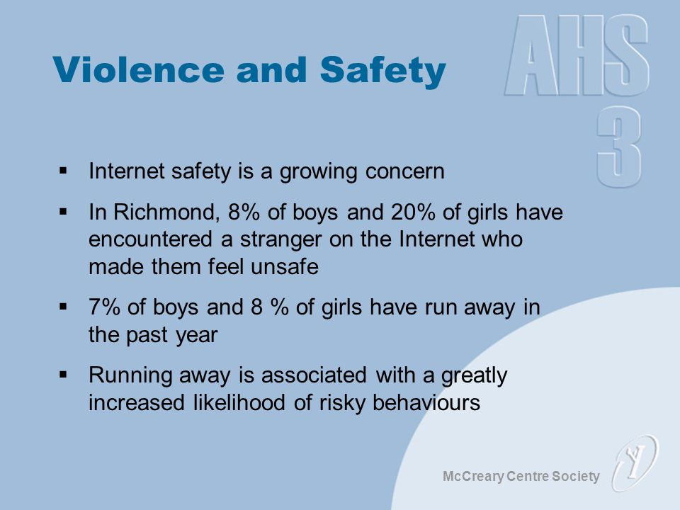 McCreary Centre Society Violence and Safety  Internet safety is a growing concern  In Richmond, 8% of boys and 20% of girls have encountered a stran