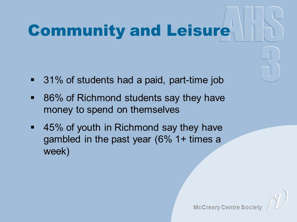 McCreary Centre Society Community and Leisure  31% of students had a paid, part-time job  86% of Richmond students say they have money to spend on themselves  45% of youth in Richmond say they have gambled in the past year (6% 1+ times a week)