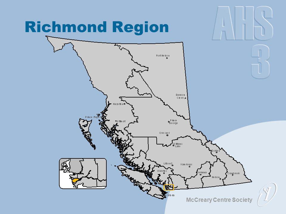 McCreary Centre Society Richmond Region
