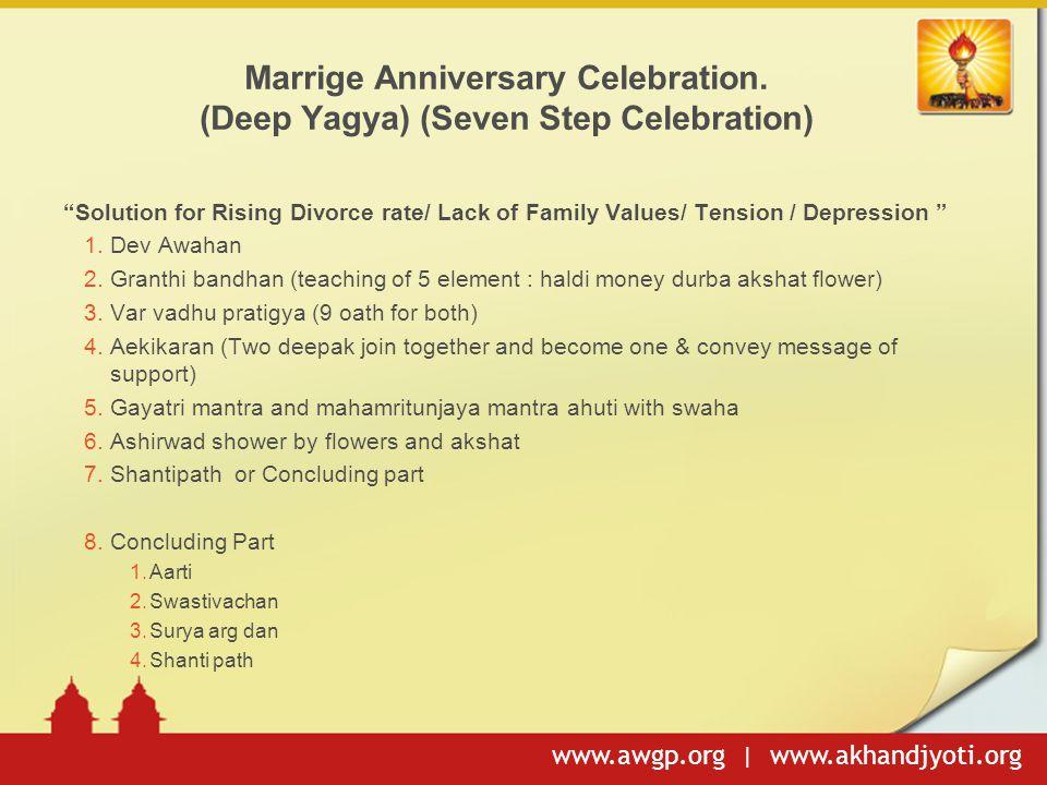 www.awgp.org | www.akhandjyoti.org Thank You