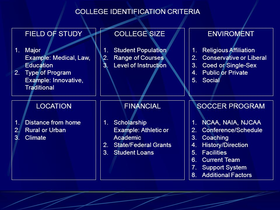 Research Colleges and Universities that Match Your Criteria www.petersons.com www.thesportssource.com www.ncaa.org www.collegesoccer.com