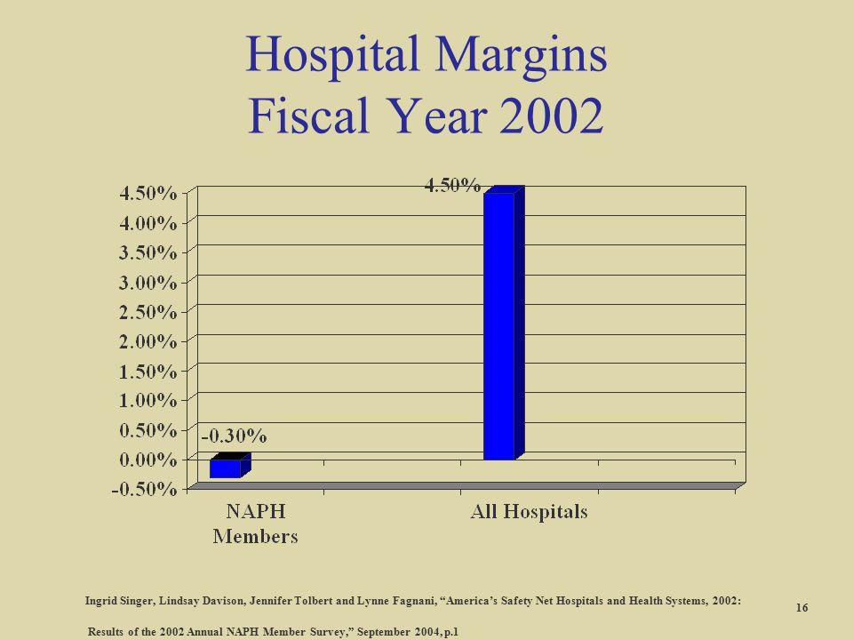 "Hospital Margins Fiscal Year 2002 Ingrid Singer, Lindsay Davison, Jennifer Tolbert and Lynne Fagnani, ""America's Safety Net Hospitals and Health Syste"