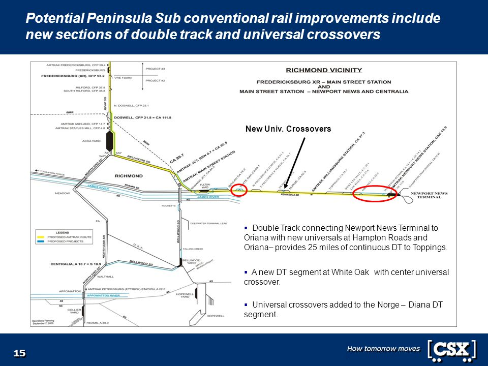 15 Potential Peninsula Sub conventional rail improvements include new sections of double track and universal crossovers  Double Track connecting Newport News Terminal to Oriana with new universals at Hampton Roads and Oriana– provides 25 miles of continuous DT to Toppings.