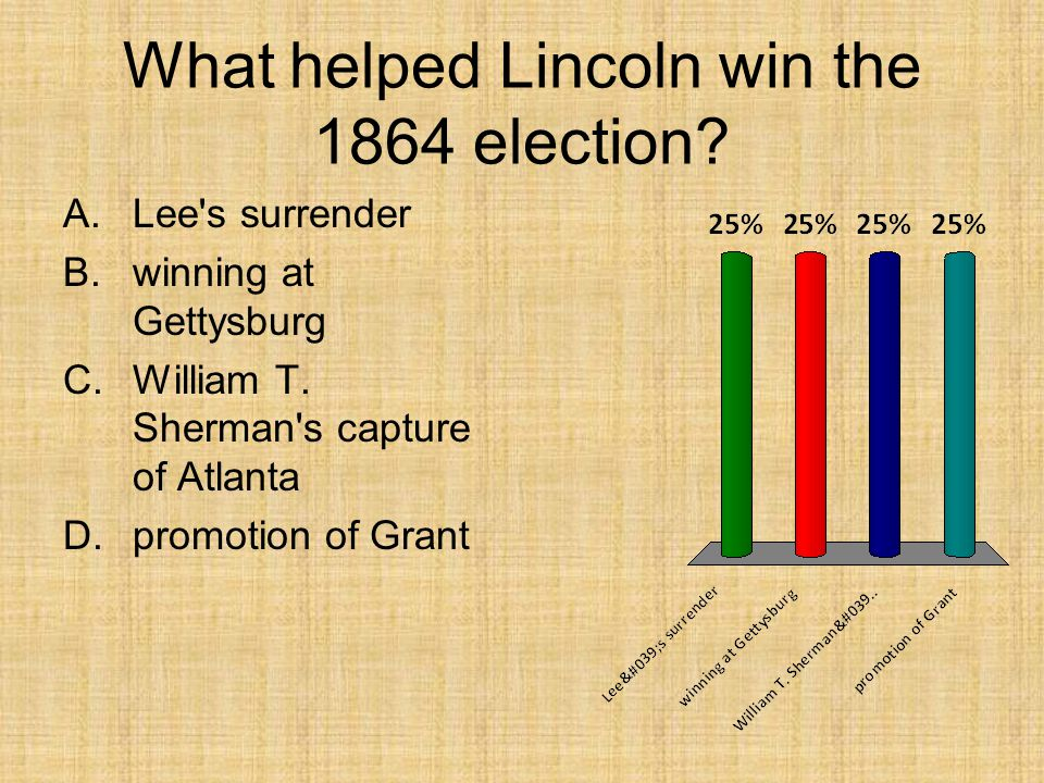 What helped Lincoln win the 1864 election? A.Lee's surrender B.winning at Gettysburg C.William T. Sherman's capture of Atlanta D.promotion of Grant