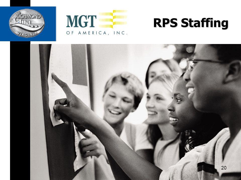 RPS Staffing 20