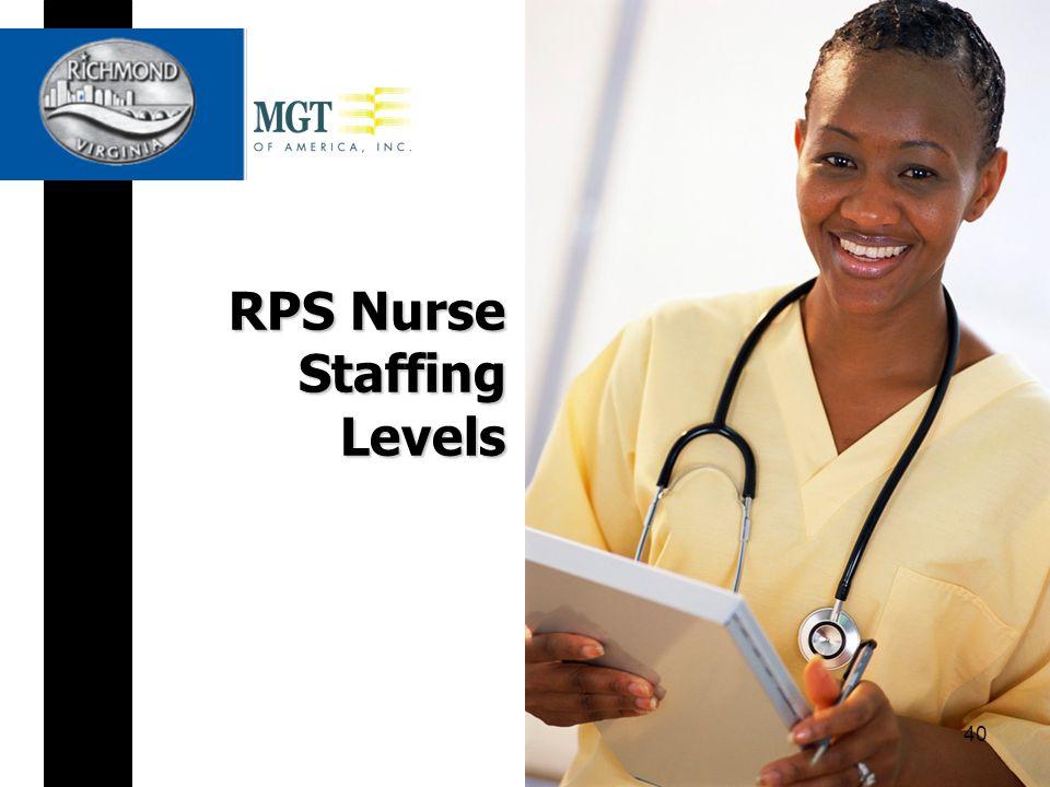 RPS Nurse Staffing Levels 40