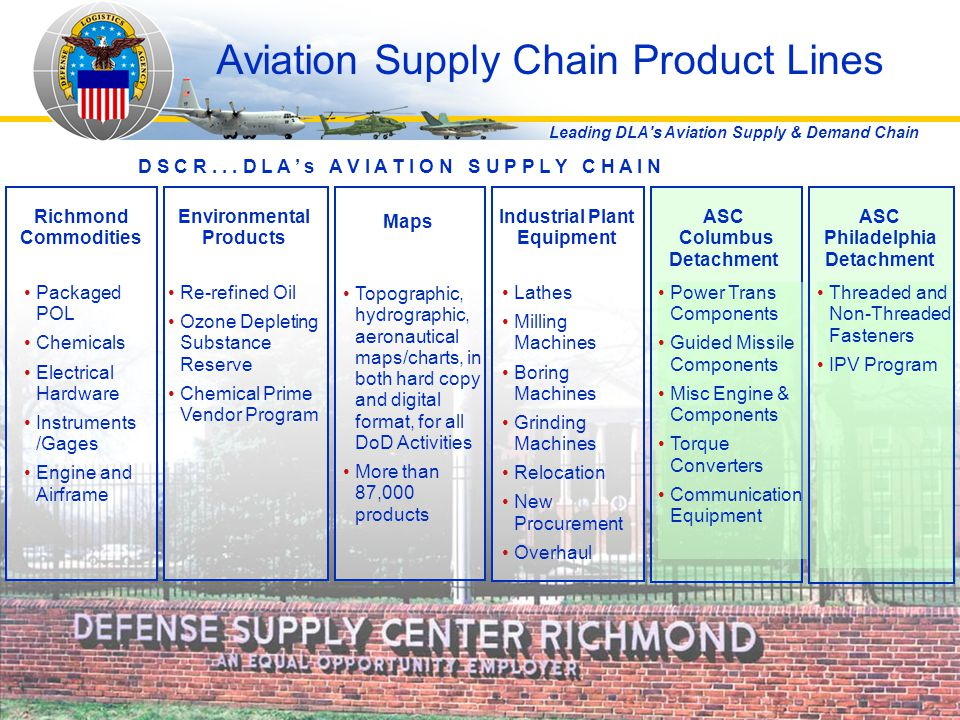 Leading DLA's Aviation Supply & Demand Chain Packaged POL Chemicals Electrical Hardware Instruments /Gages Engine and Airframe Re-refined Oil Ozone De