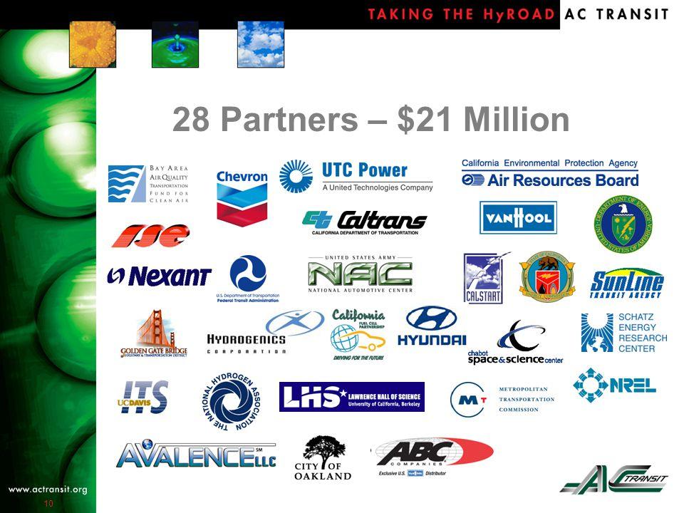 10 28 Partners – $21 Million