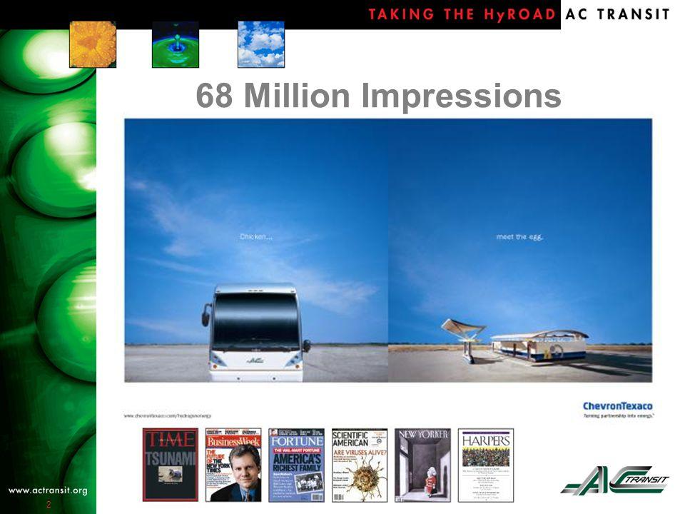 2 68 Million Impressions