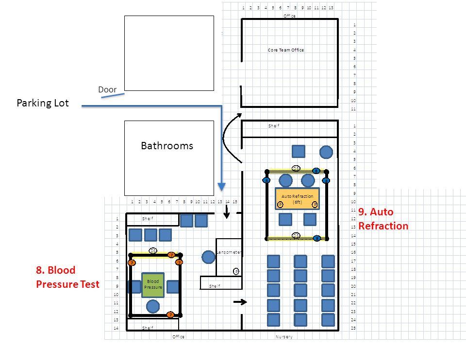 Bathrooms Parking Lot Door 8. Blood Pressure Test 9. Auto Refraction