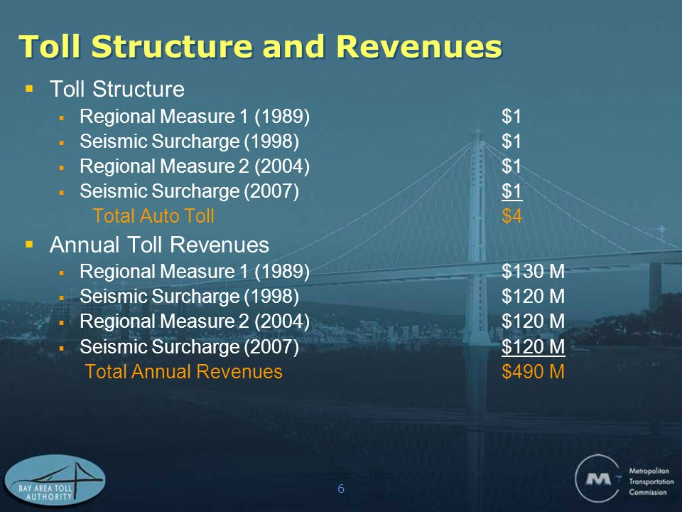 6 Toll Structure and Revenues  Toll Structure  Regional Measure 1 (1989)$1  Seismic Surcharge (1998)$1  Regional Measure 2 (2004)$1  Seismic Surcharge (2007)$1 Total Auto Toll $4  Annual Toll Revenues  Regional Measure 1 (1989)$130 M  Seismic Surcharge (1998)$120 M  Regional Measure 2 (2004)$120 M  Seismic Surcharge (2007) $120 M Total Annual Revenues$490 M