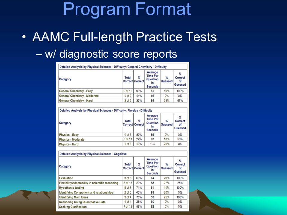 Program Provisions $1,500 stipend On-campus housing at UR Meals at UR dining facilities Access to University facilities All course materials –comprehensive review books –homework practice sets –7 AAMC full-length practice tests Cost per student is about $3,336