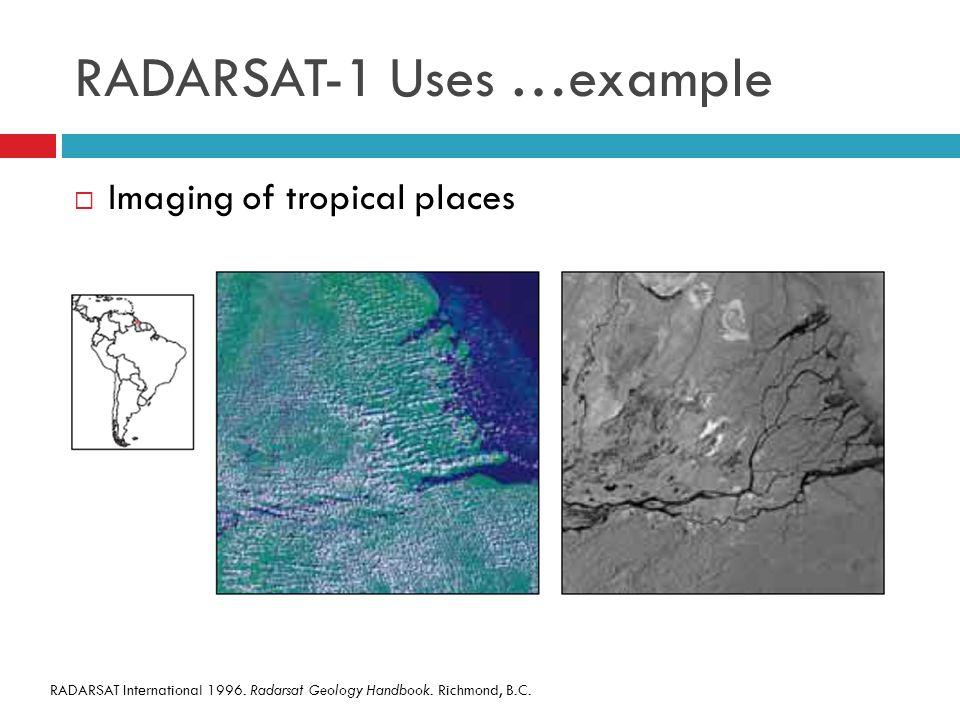  Imaging of tropical places RADARSAT-1 Uses …example RADARSAT International 1996.