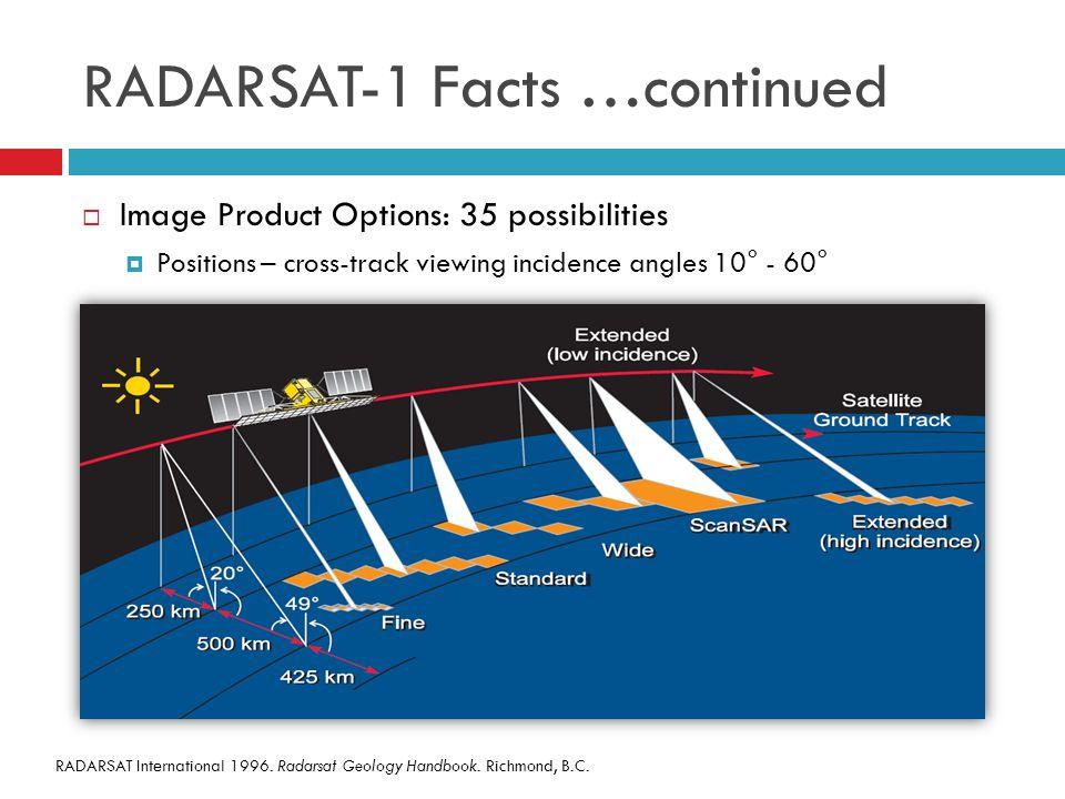 RADARSAT-1 Facts …continued RADARSAT International 1996.