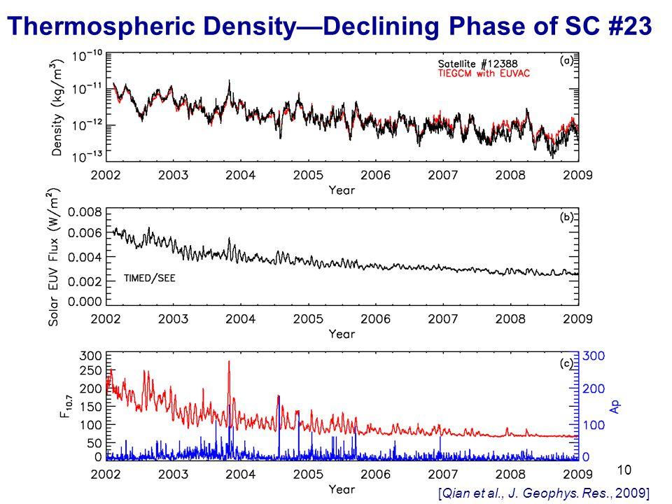 10 Thermospheric Density—Declining Phase of SC #23 [Qian et al., J. Geophys. Res., 2009]