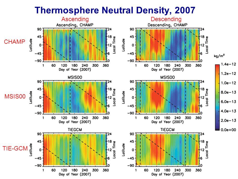 Thermosphere Neutral Density, 2007 CHAMP MSIS00 TIE-GCM AscendingDescending