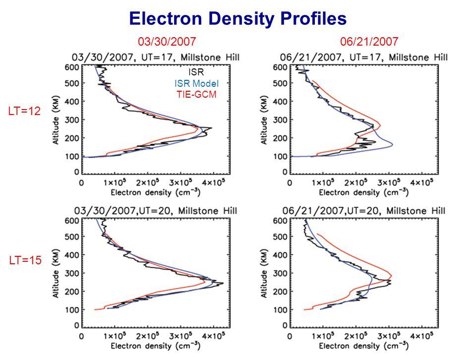 Electron Density Profiles 03/30/200706/21/2007 LT=12 LT=15 ISR ISR Model TIE-GCM
