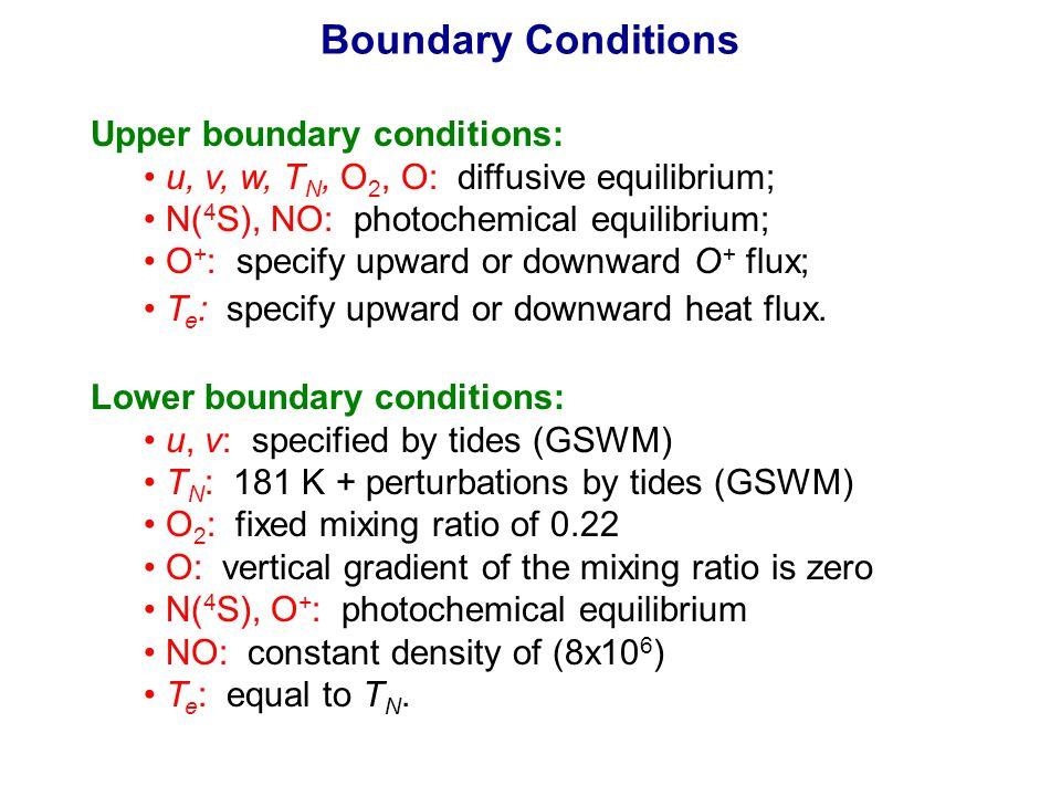 Boundary Conditions Upper boundary conditions: u, v, w, T N, O 2, O: diffusive equilibrium; N( 4 S), NO: photochemical equilibrium; O + : specify upwa