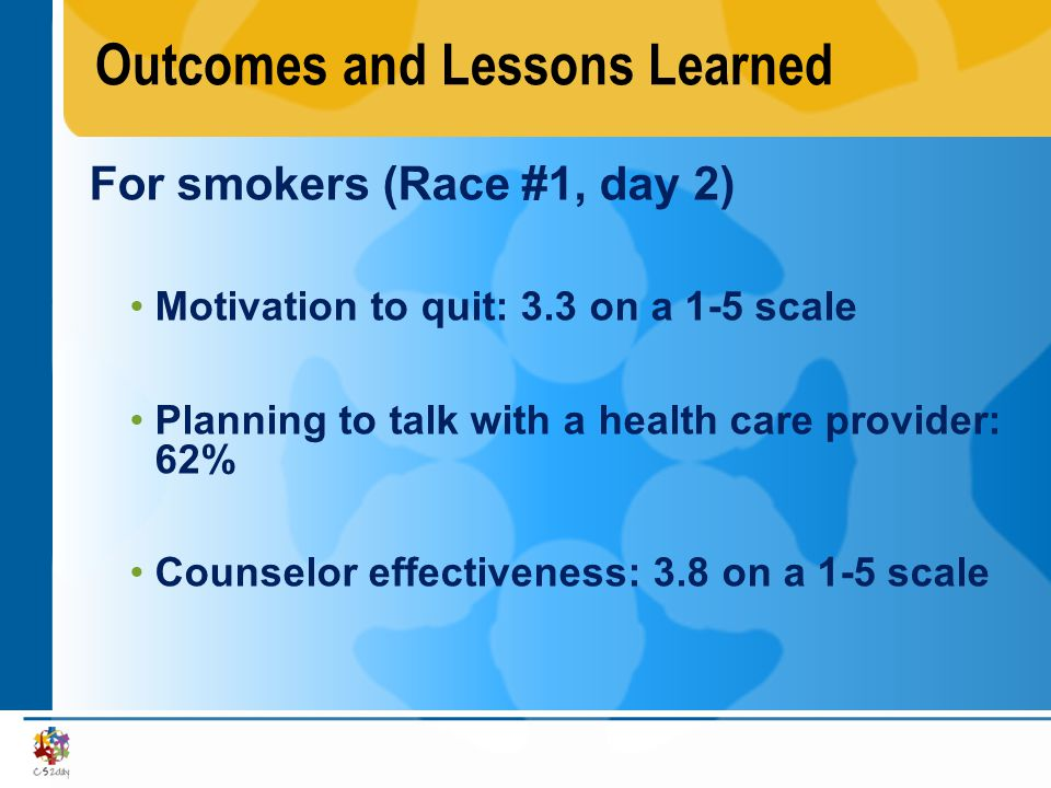 Outcomes and Lessons Learned For smokers (Race #1, day 2) Motivation to quit: 3.3 on a 1-5 scale Planning to talk with a health care provider: 62% Counselor effectiveness: 3.8 on a 1-5 scale