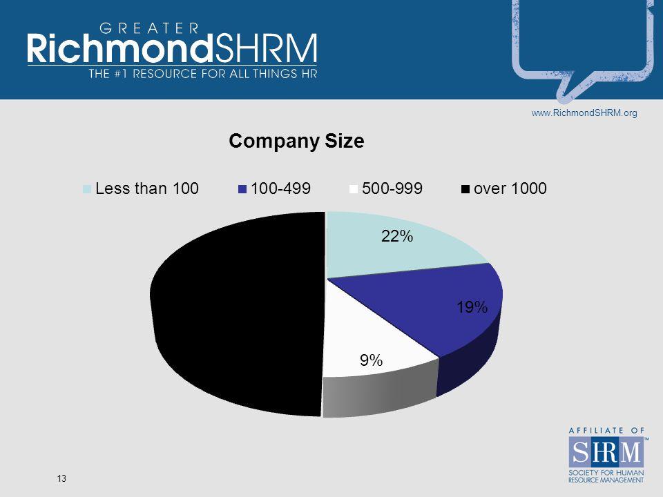 www.RichmondSHRM.org 13