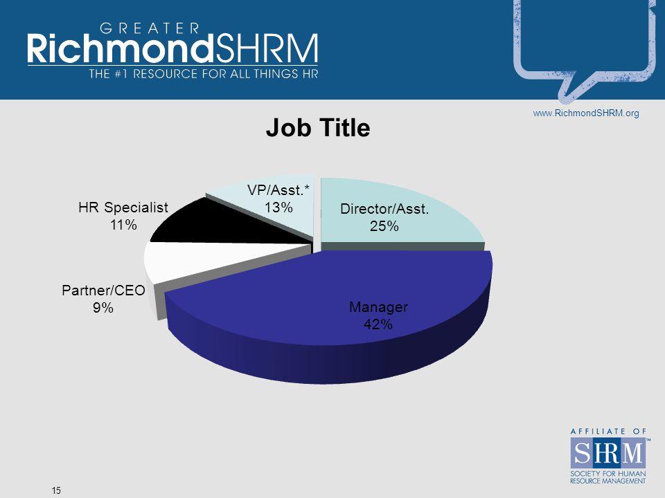 www.RichmondSHRM.org 15